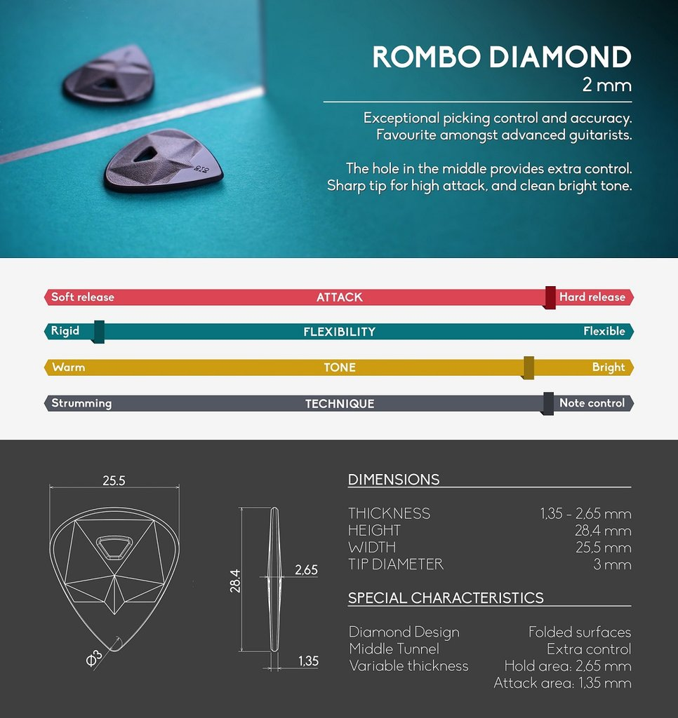 Diamond Parameters